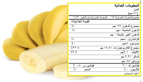 فوائد الموز للحامل ،فوائد الموز،القيمة الغذائية للموز.
