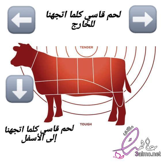 بالصور كيف نميز اللحم صغير السن ، عن اللحم كبير السن