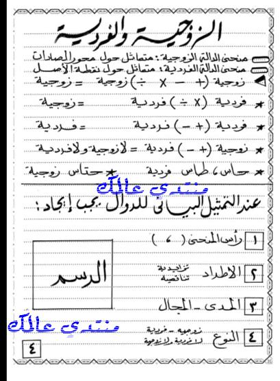 مراجعه شامله جبر للصف الثاني الثانوي
