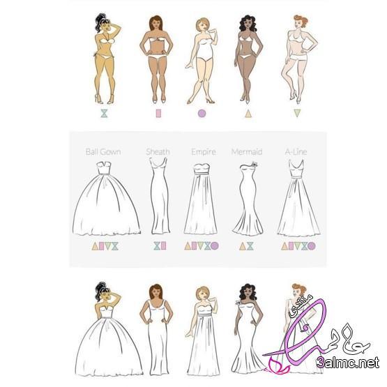 كيف تختارين الفستان المناسب لشكل جسمك؟