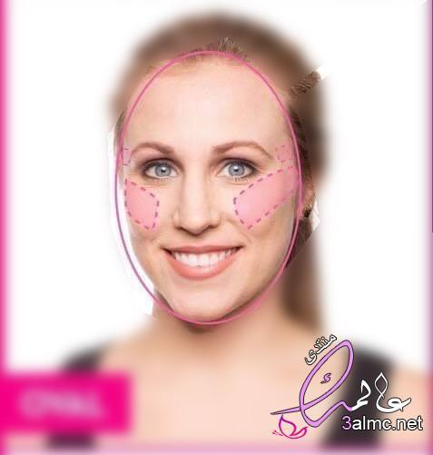 كيفية تطبيق البلاشر حسب شكل الوجه,طريقة وضع البلاشر,وضع البلاشر بصورة صحيحة