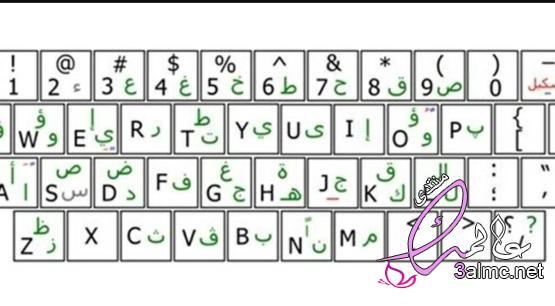 تعليم كلمات الفرانكو , حروف الفرانكو كامله