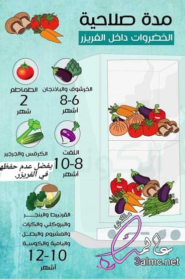 أطعمة غير مناسبة للتجميد , حروق التجميد في اللحوم , مميزات وعيوب التجميد
