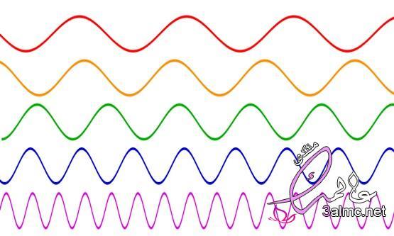 في الأشعة السينية والراديو.. الموجات الكهرومغناطيسية واستخداماتها 2021