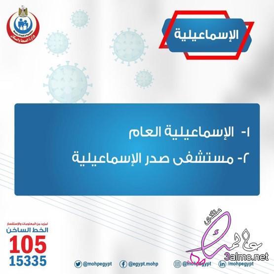 المستشفيات التي تقديم الخدمة الطبية لمصابي فيروس كورونا فى كافة محافظات الجمهورية 3almik.com_28_20_159